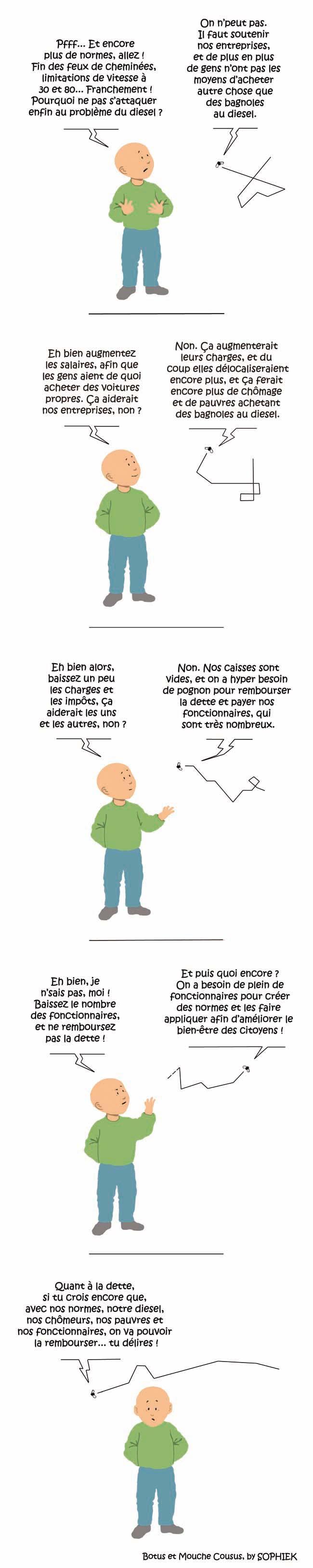 Botus et Mouche Cousus
